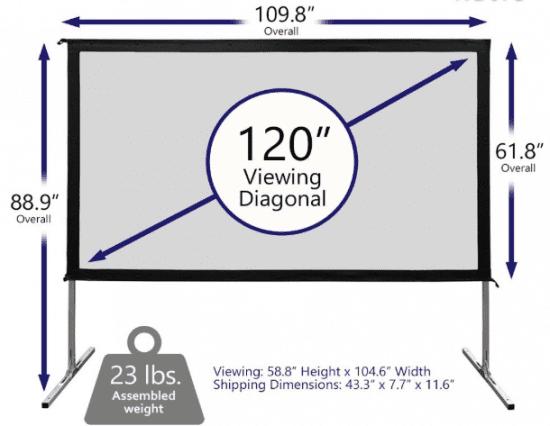 Viewing Diagonal